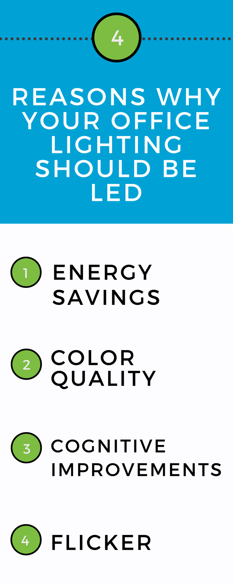 4 Reasons to Upgrade Your Office Lighting to LED Infographic