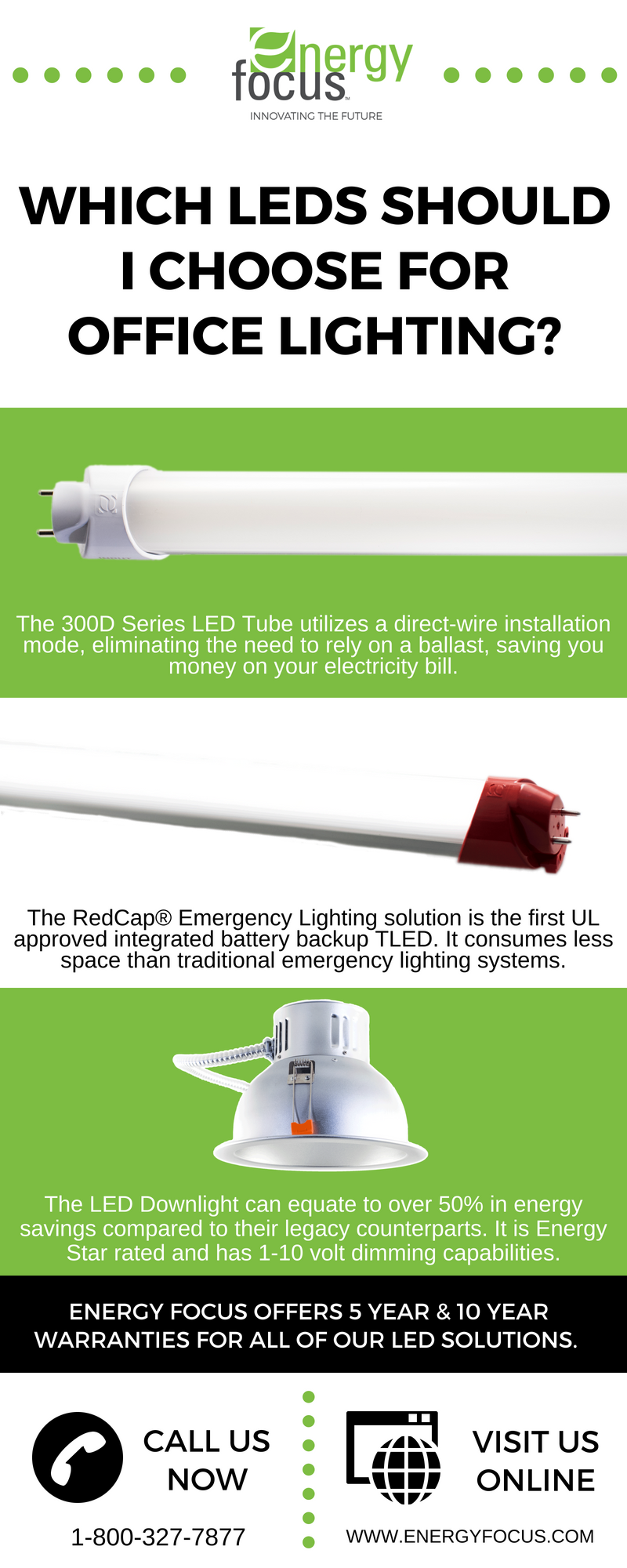 LED Office Lighting infographic